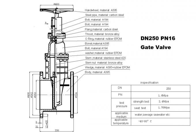 Fire Fighting Rising Stem Resilient Wedge Gate Valve With